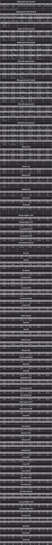 0f06c6c7b7 Playersroom   Mérettáblázatok